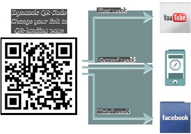 About QR codes - Esponce com